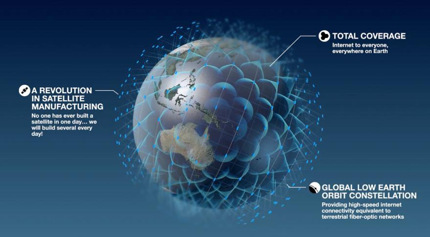 Risultati immagini per Microwaving Our Planet, 5G